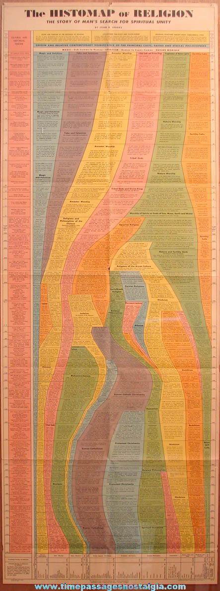 Large Colorful ©1943 John B. Sparks 1955 Edition The Histomap of Religion Chart Poster