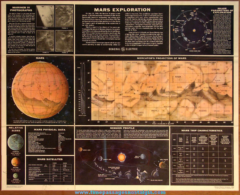 ©1966 General Electric Company Mars Exploration Educational Chart Poster